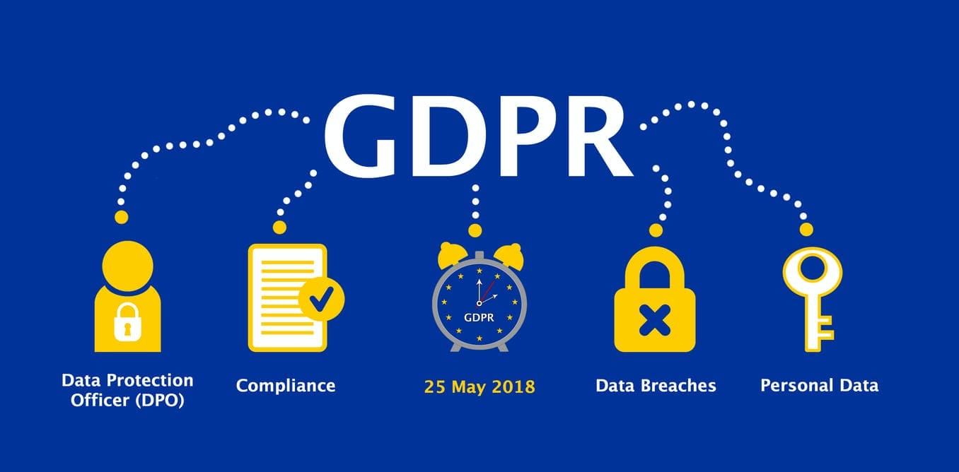 GDPR Data Processing Agreements