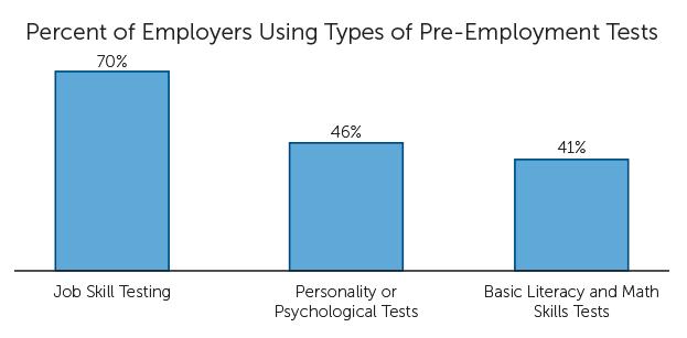 Pre-Employment Test 1