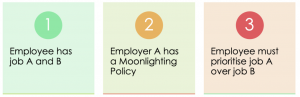 Moonlighting Policy example
