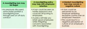 moonlighting policy vs moonlighting ban