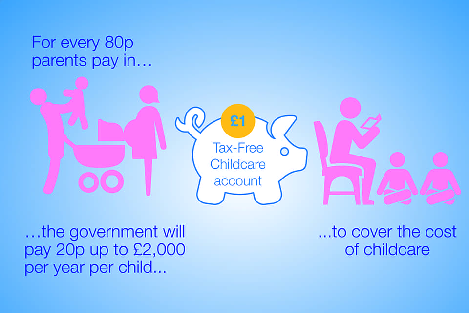 Tax-Free Childcare in the UK-min
