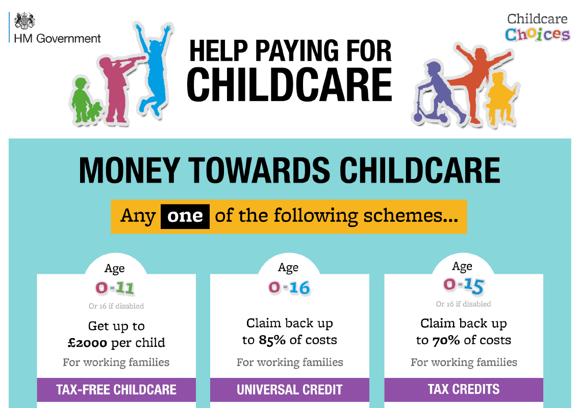 UK Helping Pay for Childcare-min