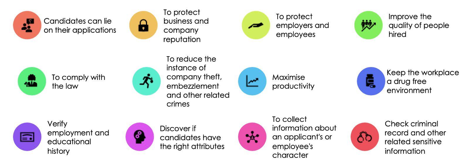 Why Do Employee Background Checks Happen