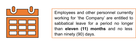 Length of a Sabbatical Leave Clause